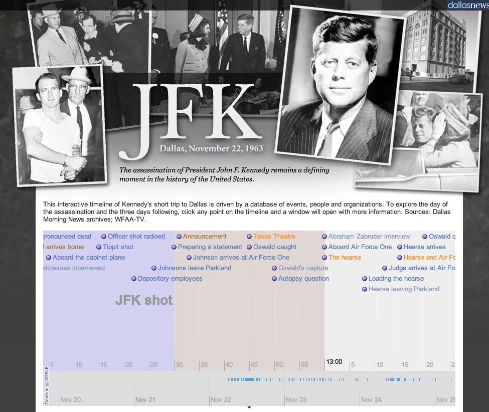 John F. Kennedy Timeline site screen shot
