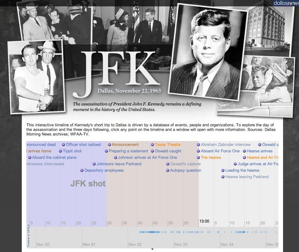 John F. Kennedy Timeline site screen shot